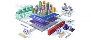 serv-aplicaciones-web